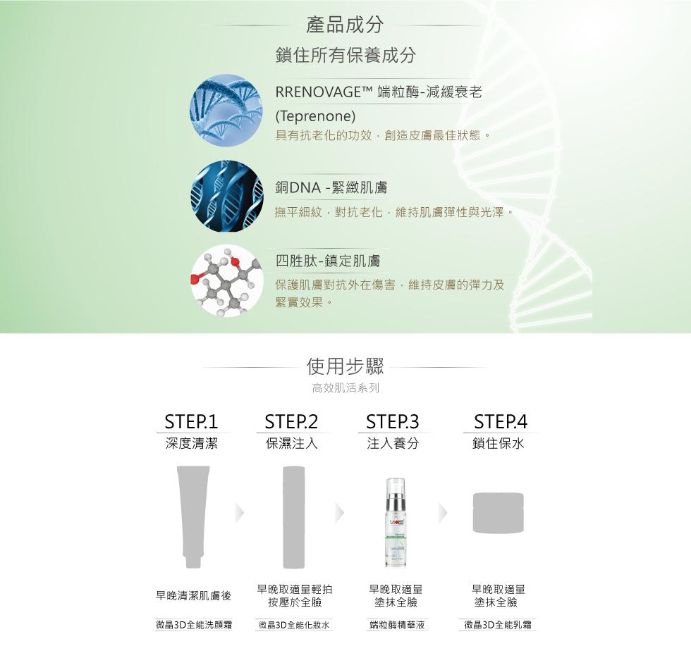 薇佳端粒酶(銅DNA)肌活精華液 產品成分 RENOVAGE 銅DNA 四牲肽  使用步驟