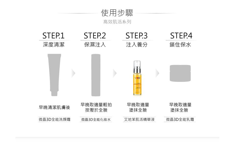 薇佳艾地苯精華液 使用步驟