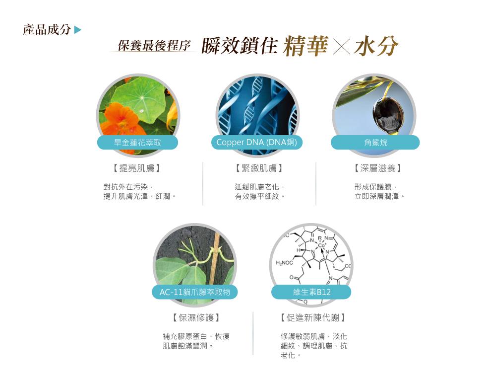 薇佳微晶3D全能乳霜 產品成分 Copper DNA 旱金蓮花萃取 AJO植物油 AC-11貓爪藤 B12