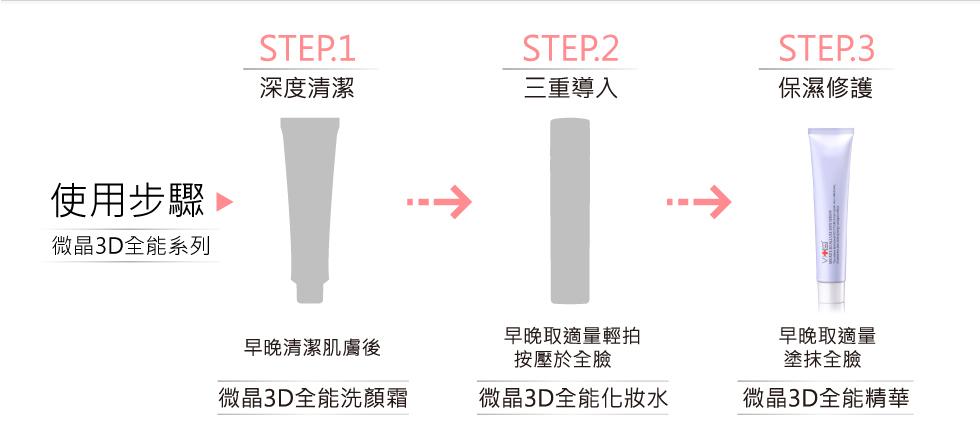 薇佳微晶3D全能精華 肌膚急救方案 神奇維他命精華